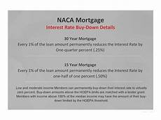 Naca Buy Down Chart What Does Naca S Quot Below Market Interest Rate Quot Really Mean