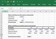 Discount Cash Flow Model Dcf Model Training 6 Steps To Building A Dcf Model In