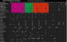 baritone mouthpiece size chart alto saxophone mouthpiece chart amulette