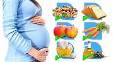 Best Diet During Pregnancy Chart Fourth Month Pregnancy Diet Chart What To Eat And What