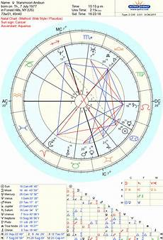 Free Natal Chart Reading A Beginners Guide To Reading Your Natal Chart