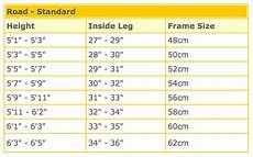 Bike Size Chart By Height Best Road Bikes Under 1000 Reviews For 2017