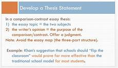 Point By Point Compare And Contrast Essay Compare Contrast Essay Using Point Point Method