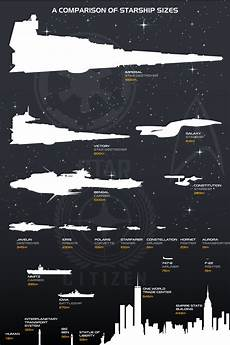 Ship Size Comparison Chart Star Citizen Another Ship Size Comparison Chart Star