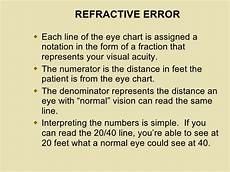 Refractive Error Chart Visual Impairment