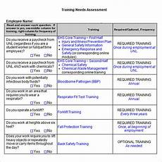 Employee Assessment Sample Free 13 Sample Training Needs Assessment Templates In Pdf