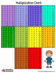 Multiply Chart Multiplication Charts Printables Amp Worksheets