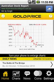 World Gold Price Live Chart Gold Price Live Android Apps On Google Play