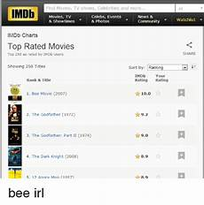 Imdb Chart Top Tv Search Godfather Part Ii Memes On Me Me