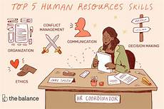 Professional Abilities Evaluate What It Means To Be An Hr Professional Hr