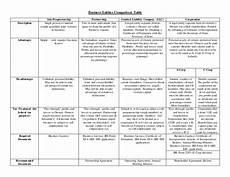 Entity Chart Business Entity Chart