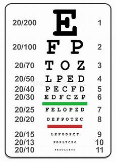 Free Printable Eye Chart Vision Test Eye Test Chart Stock Vector Illustration Of Impaired