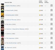 Imdb Chart Top Tv So Imdb Has A List For The Top 250 Tv Shows Now Yms