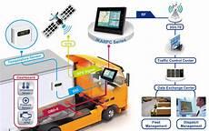 Vehicle Fleet Management Fleet Management Solution Iei