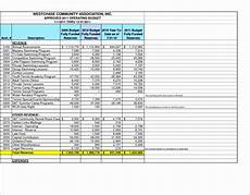 Small Business Budget Worksheet 12 Operating Budget Template Excel Exceltemplates