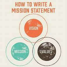 How To Write A Mission Statement How To Write Association Mission Statements Examples