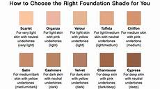 Ricci Foundation Colour Chart What Foundation Shade Should You Choose Let This Chart