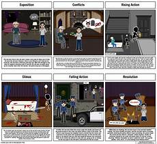 How To Do A Storyboard The Tell Tale Heart By Edgar Allan Poe Storyboard
