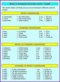 Conversion Chart Metric Conversion Table 187 Exceltemplates Org
