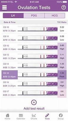 The Bump Ovulation Chart Ovulation Cycle Amp Ovulation Testing