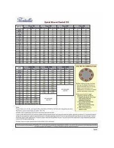 Teflon Gasket Torque Chart Ring Type Joint Gaskets The Flexitallic Group