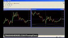 Mt4 Floating Charts Software Mt4 Floating Charts Tutorial And Review Youtube