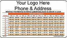 Rate Per Thousand Mortgage Chart Lenticular Mortgage Calculator Real Estate Custom