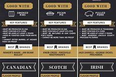 Types Of Whiskey Chart Lifestyle Daily Infographics Page 2