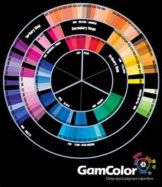 Rosco Color Chart Rosco Gamcolor Color Gels And Filters Techland Houston
