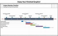 Gantt Chart Powerpoint Mac 2 Crazy Fast Ways To Make A Gantt Chart In Powerpoint