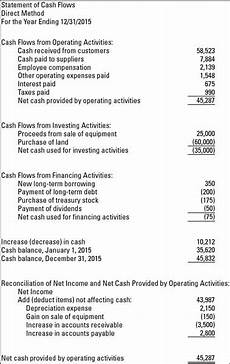 How To Prepare A Cash Flow Statement Methods For Preparing The Statement Of Cash Flows Dummies
