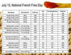 Mcdonalds Cholesterol Chart Dietitians Online Blog July 13 National French Fries Day
