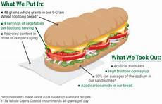 Subway Ingredients Chart Subway Sandwich Recipes Besto Blog