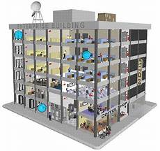 Building A Network Buildings Don T Fall Down Why Should Network Security