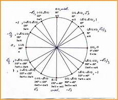 Unit Circle With Tangents Unit Circle Template Template Business