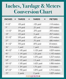 Feet And Meters Conversion Chart Free Printables Yardage Charts Amp Bedding Dimensions