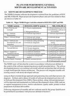 Software Development Plan Software Plan Template 12 Free Word Pdf Excel
