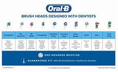 B Electric Toothbrush Comparison Chart Electric Toothbrush Heads B