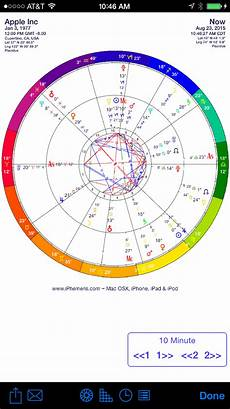 How To Make Your Astrological Chart Iphemeris Astrology Software For Ios And Macos The Best