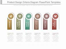 Design Criteria Product Design Product Design Criteria Diagram Powerpoint Templates