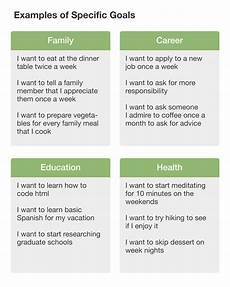 Examples Of Career Goals How To Set Goals 12 Steps With Pictures Wikihow