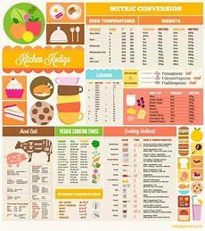 Foodi Cooking Chart Cooking Metric Conversion Cheat Sheet Buckwheat For Your