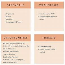 A List Of Strengths And Weaknesses Knowing Your Strengths And Weaknesses For Goal Setting