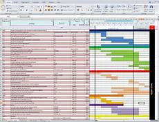 Gantt Chart Library Library Website Project Tools Libwebrarian S Blog