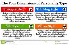 Idi Stock Chart Personlighetstyp Stock Illustrationer Illustration Av