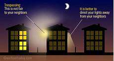 Light Trespass What Are The Various Forms Of Light Pollution