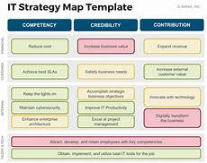 It Strategy Executive Field Guide The It Strategy Map Abraic Inc