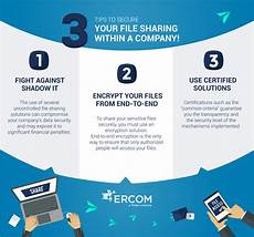 Transferring Within A Company 3 Tips To Secure Your File Sharing Within A Company Blog