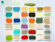 Kaleidoscope Trinidad Paint Chart Kaleidoscope Paints Color Chart Kaleidoscope Trinidad