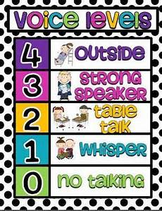 Voice Chart Printable Voice Level Chart Yahoo Image Search Results